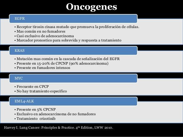 • Adenocarcinoma, e el que se incluye carcinoma de células bronquioalveolares • Epidermoide • De células grandes Cáncer pu...