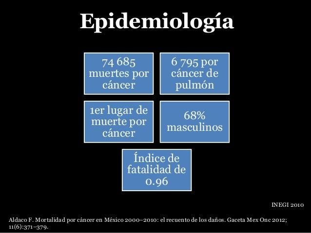 74 685 muertes por cáncer 6 795 por cáncer de pulmón 1er lugar de muerte por cáncer 68% masculinos Índice de fatalidad de ...