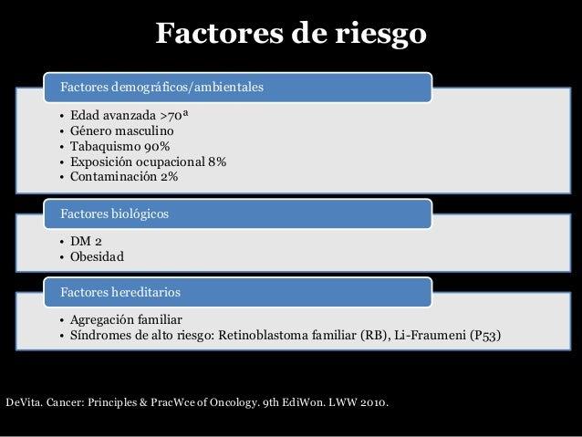 • Edad avanzada >70ª • Género masculino • Tabaquismo 90% • Exposición ocupacional 8% • Contaminación 2% Factores demográfi...