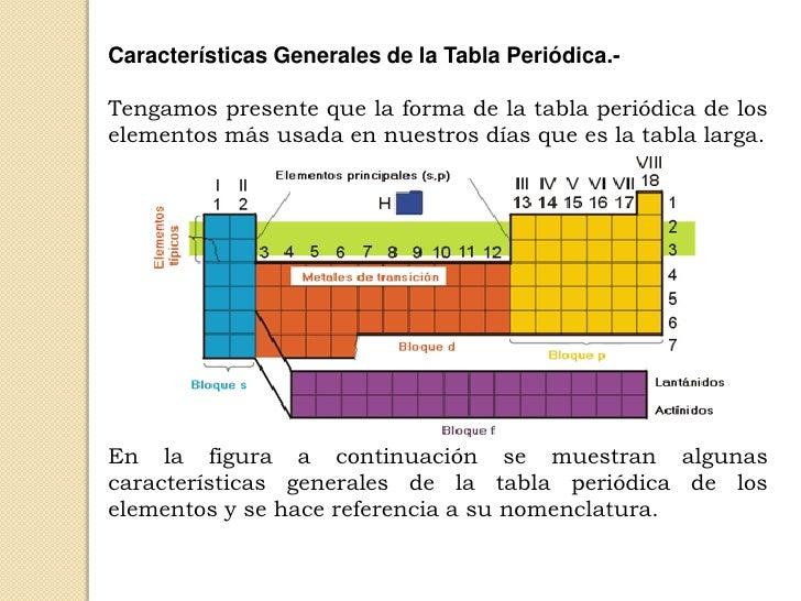 Escuela de biologia y quimica generalidades de la tabla peridica de 3 urtaz Gallery