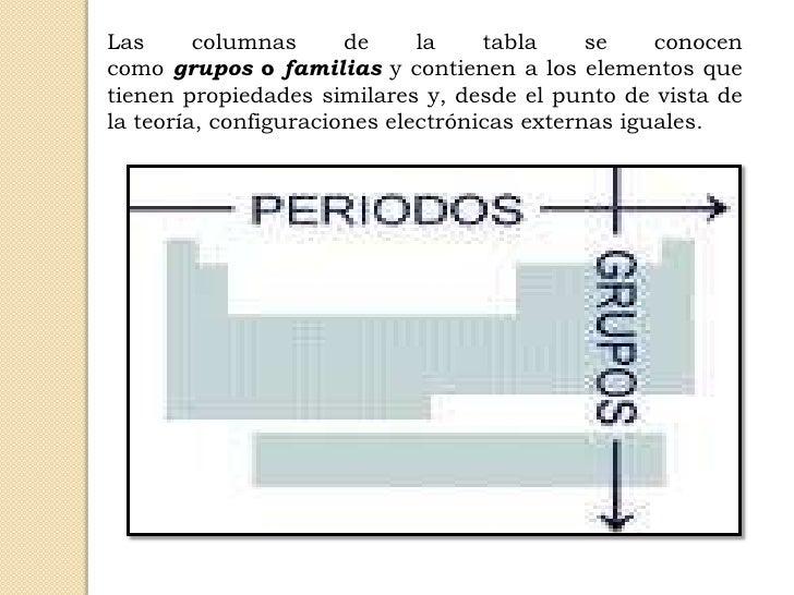 Escuela de biologia y quimica generalidades de la tabla peridica de 6 urtaz Image collections