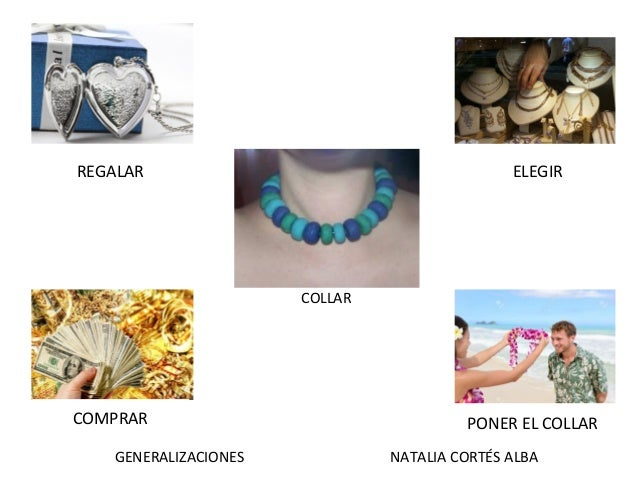 GENERALIZACIONES NATALIA CORTÉS ALBA COLLAR REGALAR ELEGIR COMPRAR PONER EL COLLAR