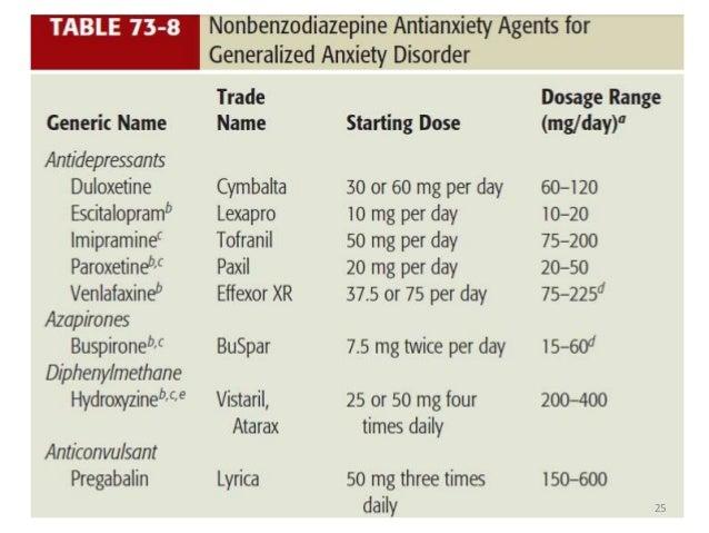 pregabalin increasing dose for anxiety