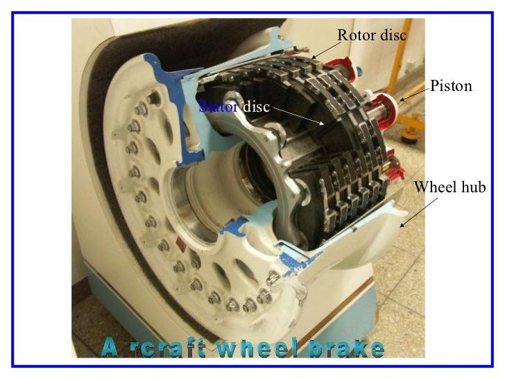 General Knowledge on Disk Brake Diagram