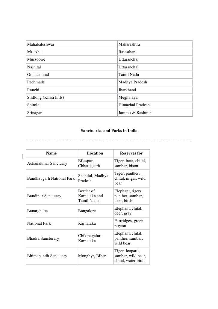 General knowledge 2009 table format pradeshkodaikanal tamil nadu 12 urtaz Image collections