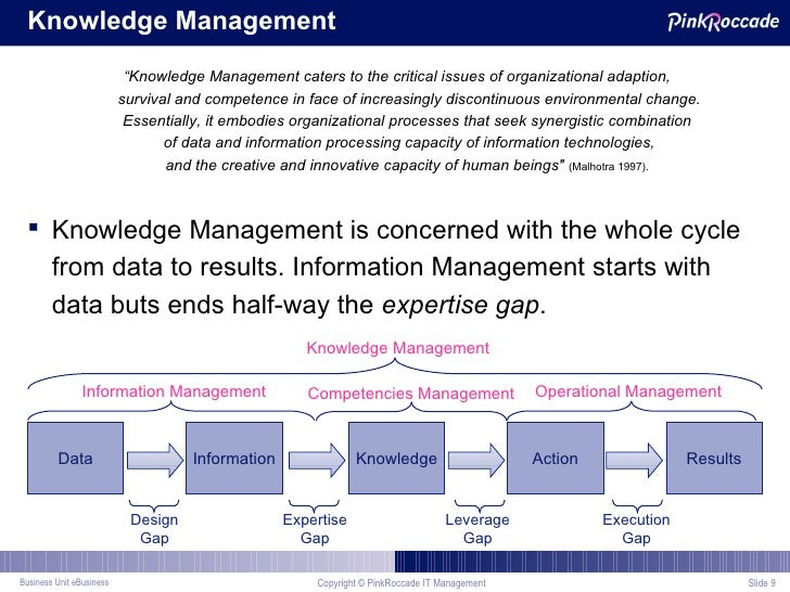 knowledge management process capability and its Journal of knowledge management important asset was its ability to process strengths and weaknesses is part of the capability auditing.