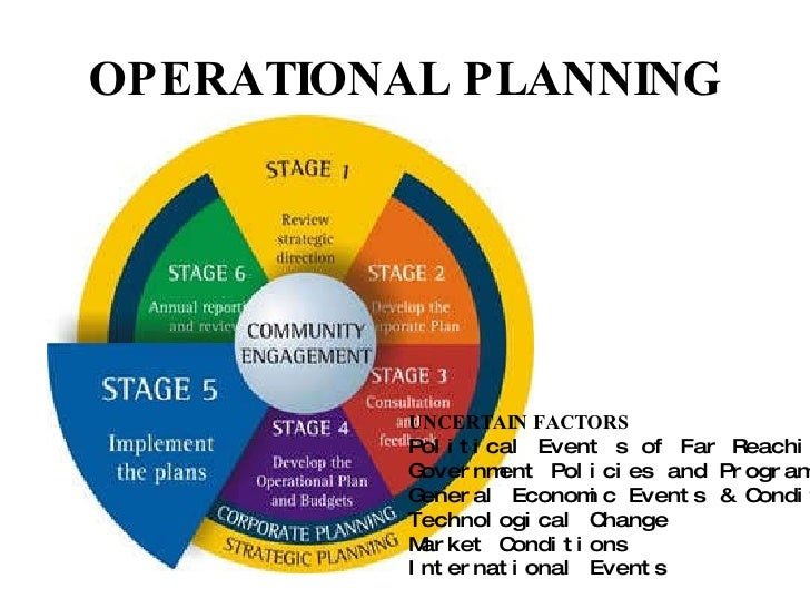 manage operational plan The operational plan, on the other hand, describes the processes you'll use   you be interested in managing vacation rentals for other owners.