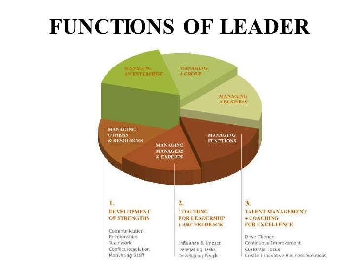 general management and leadership How are management and leadership different now i write for linkedin and forbescom and lead the worldwide human workplace machines in general are.
