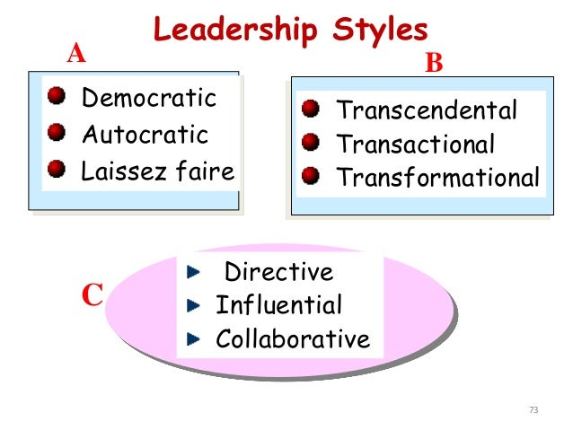 general management and leadership General management: leadership and functions of management fundamental of general management 10 (1 rating) instead of using a simple lifetime average, udemy calculates a course's star rating by considering a number of different factors such as the number of.