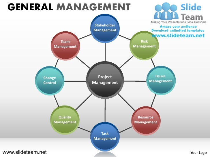 General management powerpoint ppt templates
