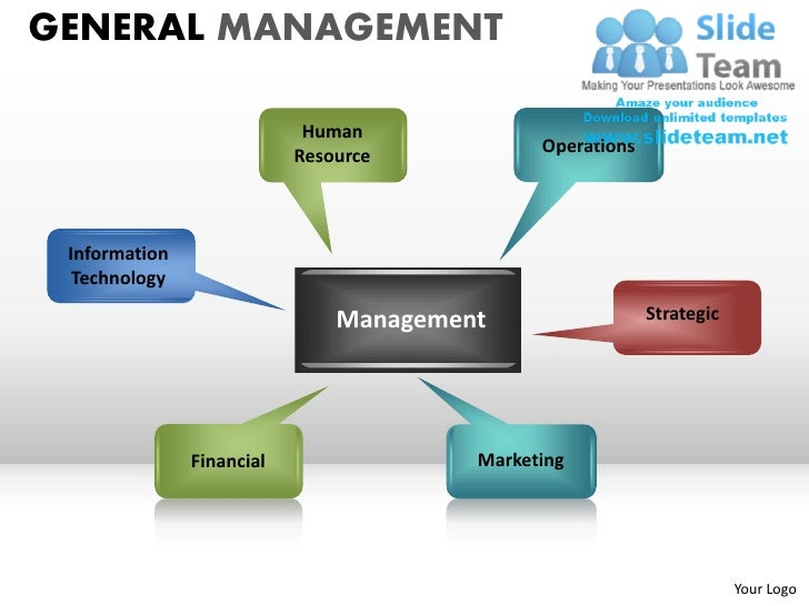 human resource planning of real estate This article outlines what a pragmatic and operational workforce planning process society for human resource planning pro- gram finance and real estate will.
