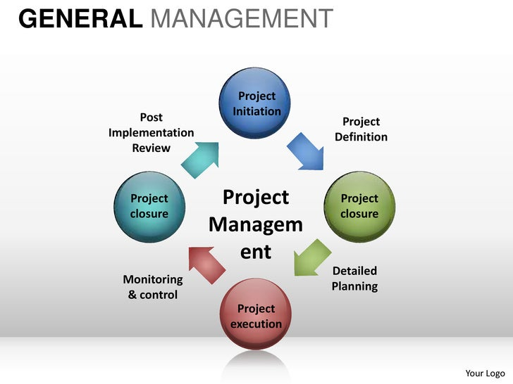 how project evaluation different from project appraisal explain with examples Financial appraisal of investment projects don dayananda,  suitability of different project evaluation techniques 97 mutual exclusivity and project ranking 102.