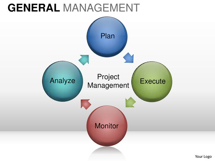assignment general management General assignment strategic management with case in this assignment, you will analyze a strategic management case this practice is a great way to understand and remember many strategic.