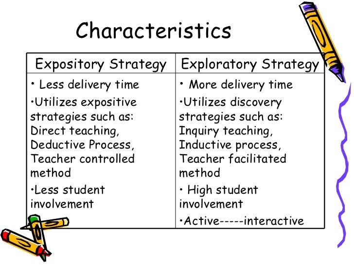 what is expository method of teaching