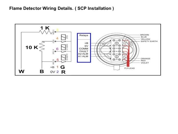 Ir Detector Wiring - Wiring Diagrams Dock