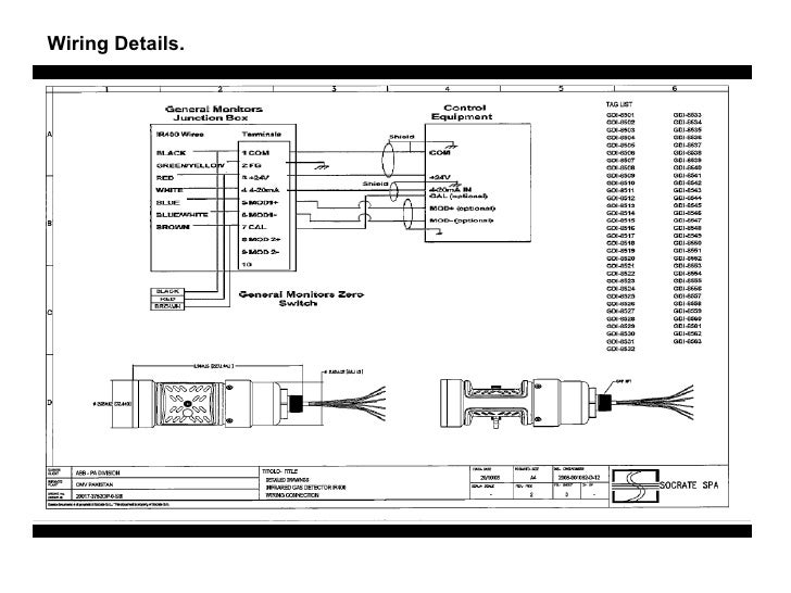 general monitors gdi presentation 9 728?cb=1294138861 general monitors gdi presentation