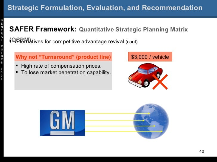 general motors external environment External analysis of general motors external environment of gm motors as per porter's five forces analysis is as environmental concerns of the government and the customers have inflicted dominance over company's business progression and have resulted to make certain.