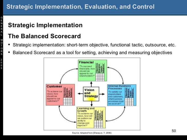 general motors functional strategies General motors' operations management decisions in 10 strategic decision areas and productivity measures are analyzed in this automotive.