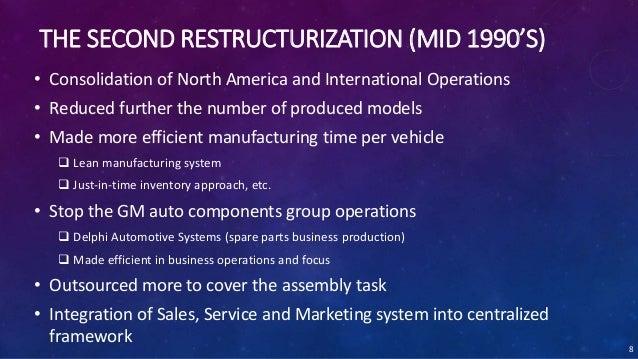 Comprehensive case analysis of general motors
