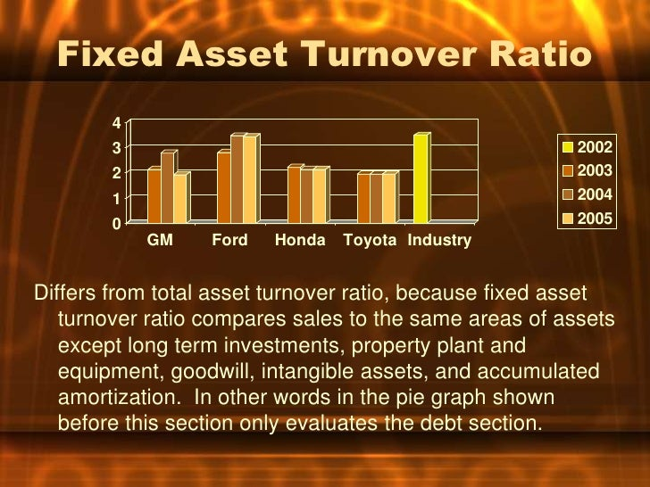General motors turnover for General motors asset management corp