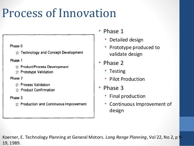 four basic phases of the innovative process The phases of an innovation, ie an innovation process, can be divided into four main steps: idea : collection of innovation potentials, derivation of ideas, evaluation and release of ideas concept : extensive analysis and derivation of concepts for the solution, implementation and marketing.