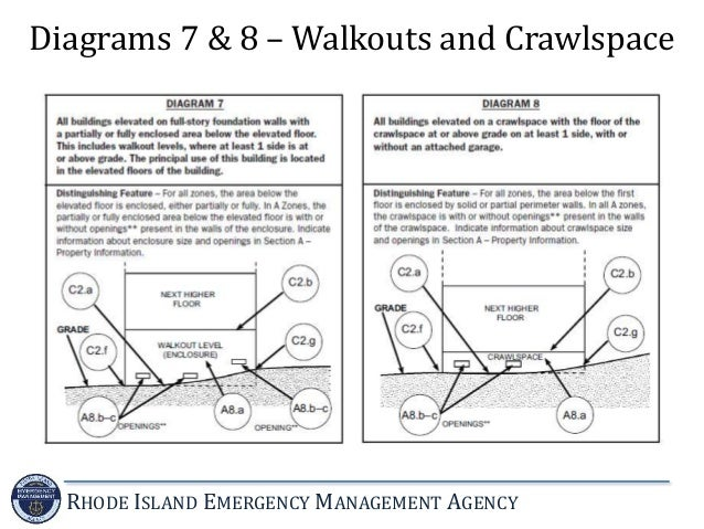 Elevation Certificate Building Diagrams 28 Images Floor