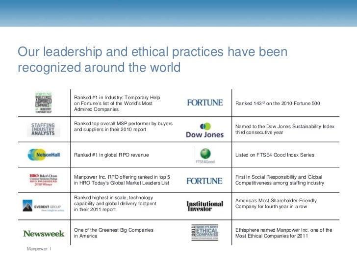 Our leadership and ethical practices have beenrecognized around the world            Ranked #1 in Industry: Temporary Help...