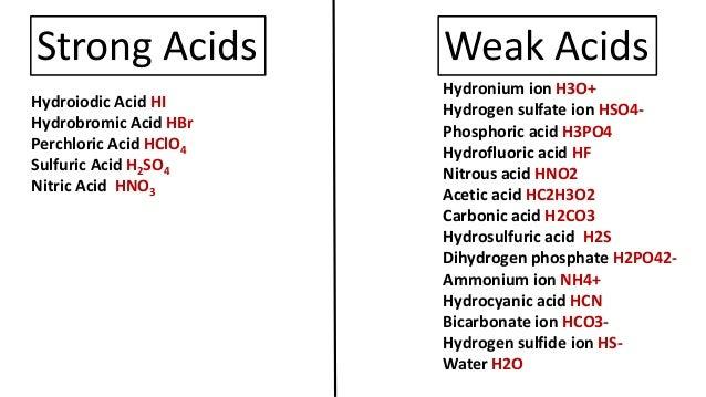 hydrogen sulfide geometry general overview