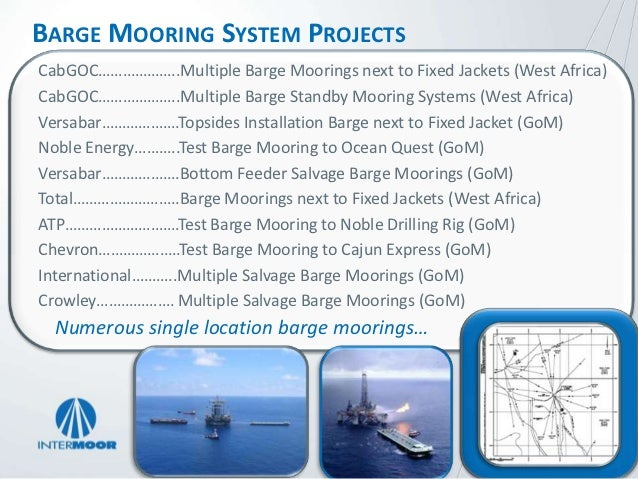 MODU MOORING SYSTEM PROJECTS  Permanent Preset Moorings    • Kikeh: Murphy, Malaysia (ongoing)    • Kuito Field: Chevron, ...