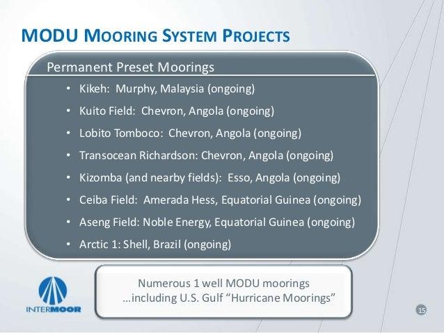 PERMANENT MOORING SYSTEM PROJECTSMooring Installations / Tow / Hook Up•   Chevron / CabGOC – Tombua Landana – TAD Mooring•...