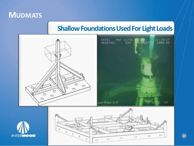 TYPICAL SUCTION PILE USES Manifold or Pump                      Mooring Anchor   Pipeline Anchor Station Foundation       ...