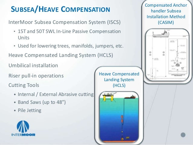 SUBSEA EXPERIENCE HIGHLIGHTS             Over 500 subsea cuts             Platform Recoveries                 • Heave comp...
