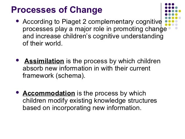 Processes of Change   According to Piaget 2 complementary cognitive    processes play a major role in promoting change   ...