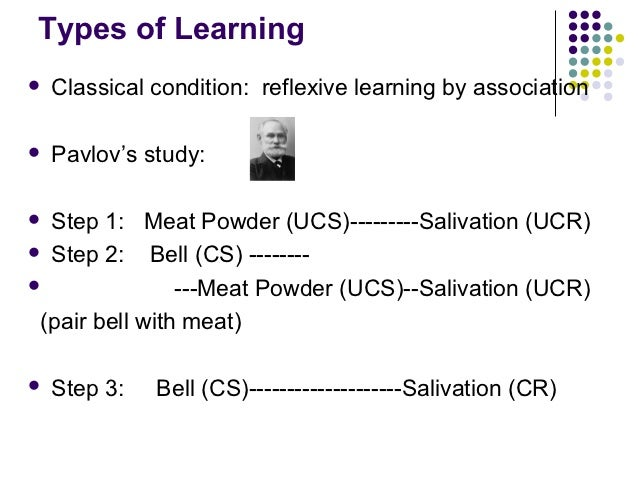 Types of Learning   Classical condition: reflexive learning by association   Pavlov's study: Step 1: Meat Powder (UCS)-...
