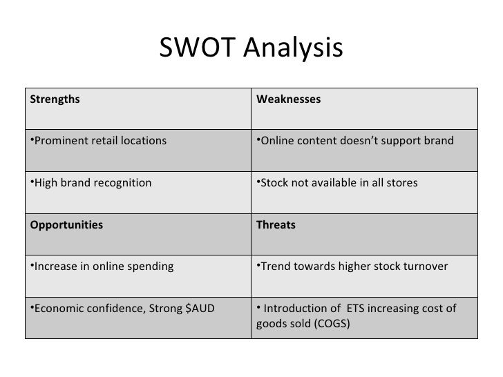 swot analysis of mtv Swot analysis is a straightforward model that analyzes an organization's strengths, weaknesses, opportunities and threats to create the foundation of a marketing strategy to do so, it takes into account what an organization can and cannot do as well as any potential favorable or unfavorable .