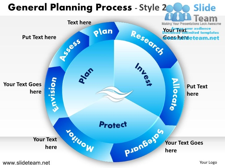 General Planning Process - Style 2                      Text here                                  Your Text      Put Text...