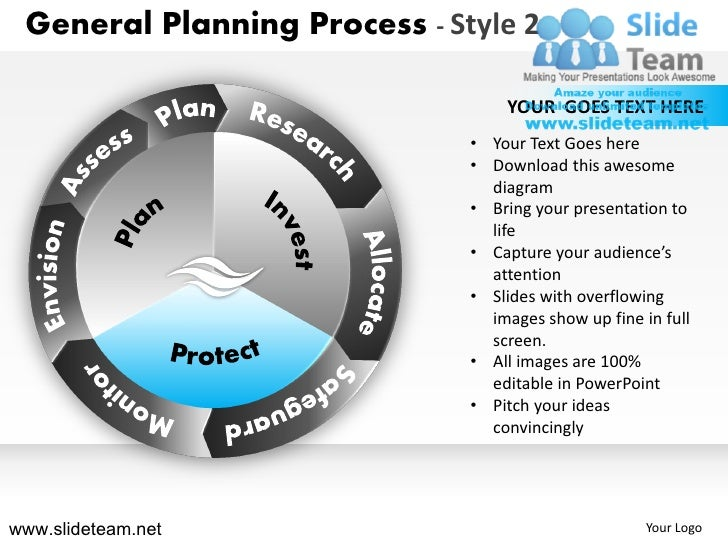 General Planning Process - Style 2                                  YOUR GOES TEXT HERE                              • You...