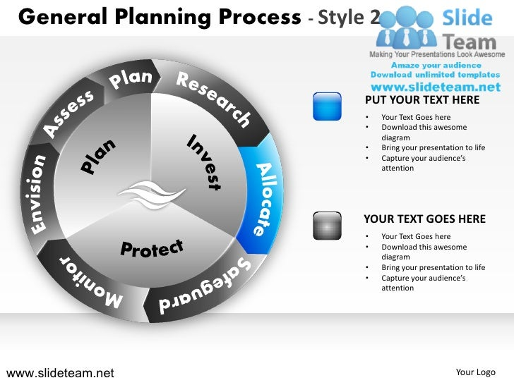 General Planning Process - Style 2                                 PUT YOUR TEXT HERE                                 •   ...