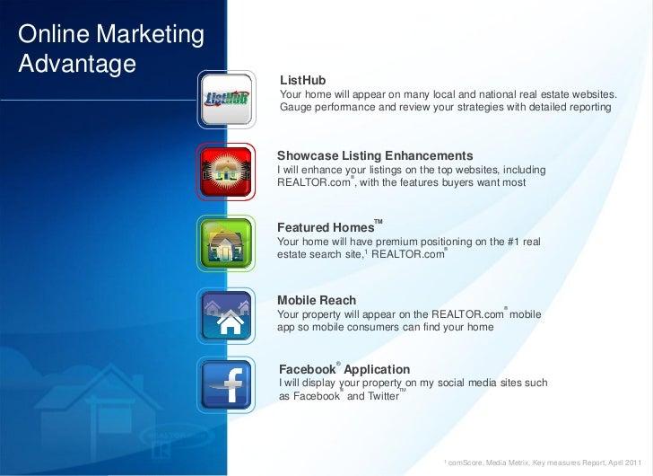 Online Real Estate Marketing Plan