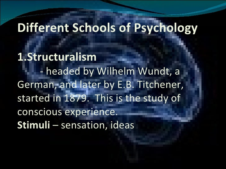 wundtian psychology in germany was slow to develop because