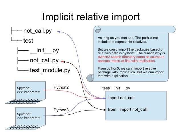 Python import mechanism