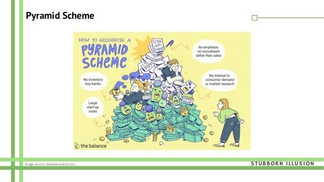 Pyramid Scheme STUBBORN ILLUSIONImage source: thebalancesmb.com