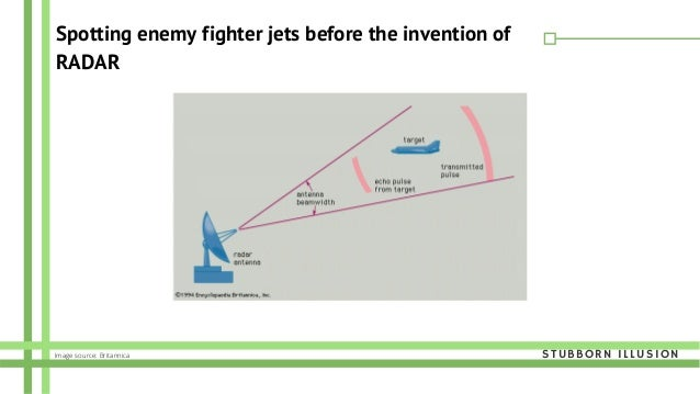 Spotting enemy fighter jets before the invention of RADAR STUBBORN ILLUSIONImage source: Britannica