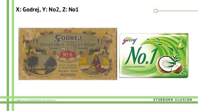 X: Godrej, Y: No2, Z: No1 STUBBORN ILLUSIONImage source: livehostoryindia.com, amazon.in