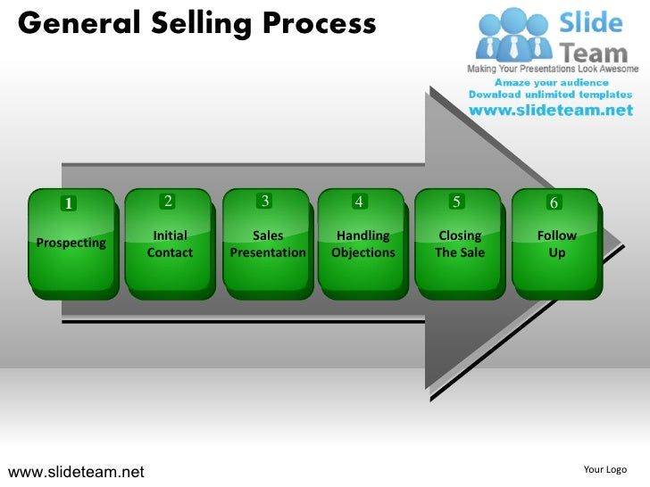 General selling steps to sell process powerpoint presentation templat…