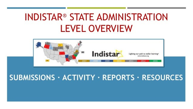 INDISTAR® STATE ADMINISTRATION LEVEL OVERVIEW SUBMISSIONS · ACTIVITY · REPORTS · RESOURCES