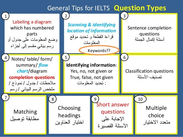 General tips for ielts reading 5 ccuart