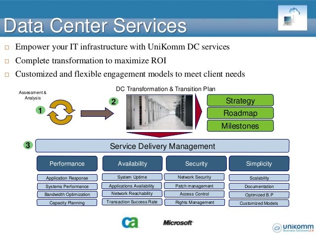 data center business plan ppt