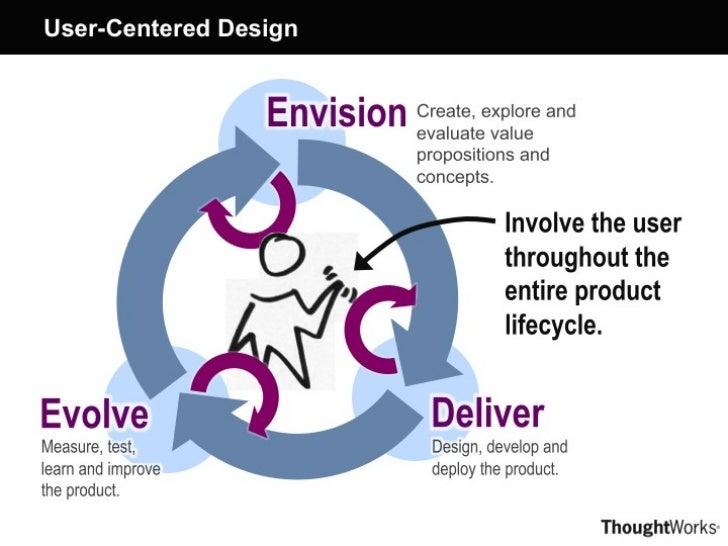 General UX activities & process overview Slide 3