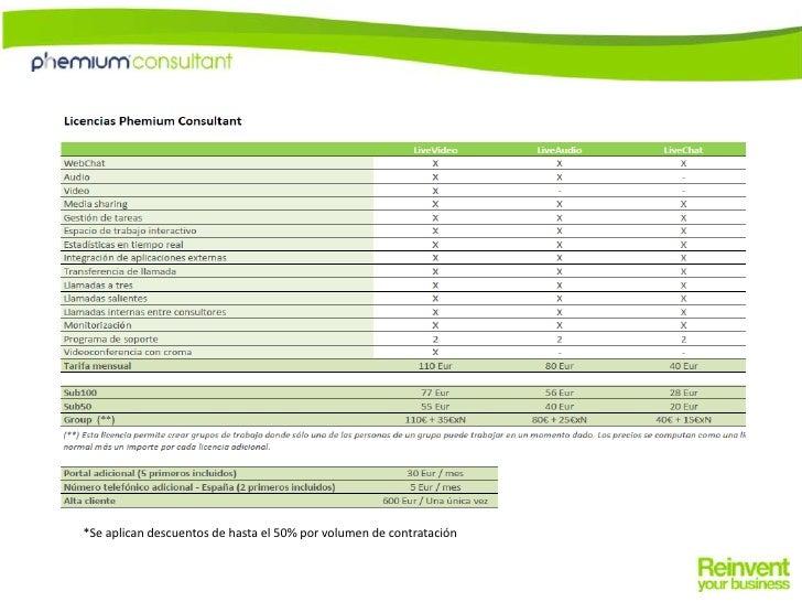 medida. <br />*Se aplican descuentos de hasta el 50% por volumen de contratación<br />